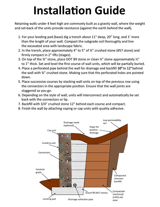 Wall nstallation Guide Straight