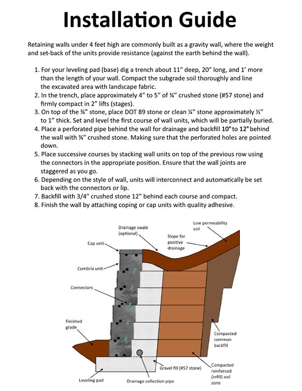 Wall Installation Guide